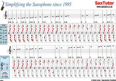 Saxophone Fingering Chart | Saxophone Fingering Chart Saxophone Saxophone Fingering Chart