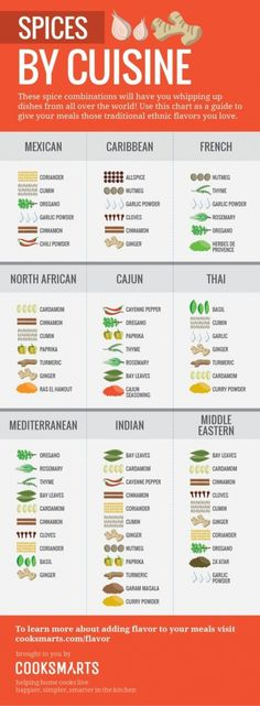 20. #Spices by Cuisine - 34 #Food Infographics to Make You a #Better Technical Cook ... → Food #Infographics