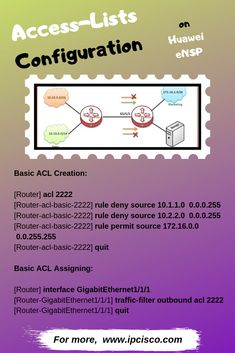 Here, we ll learn Huawei Access-Lists and How to Configure ACLs on Huawei Routers. Basic Computer Programming, Learn Computer Coding, Computer Science, Python Programming, Networking Basics, Cisco Networking, Teaching Technology, Teaching Biology, Ccna Study Guides
