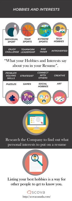 Learn how to make a perfect Cover Letter to go with your Resume - interests to put on a resume