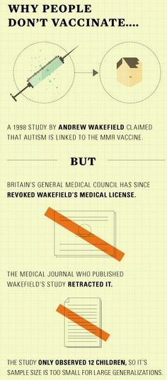 Why a lot of people don't vaccinate: your case is now invalid.. plus he was being paid off by parents who believed it was true