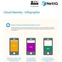 #Cloud #Infographic : Cloud Identity [Infographic]