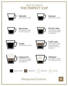 Great ways to make authentic Italian coffee and understand the Italian culture of espresso cappuccino and more! Coffee Macchiato, Espresso Coffee, Coffee Barista, Coffee Shop, Coffee Chart, Nespresso Machine, Nespresso Lattissima, Style, Drink