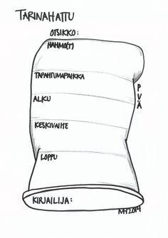 Kuvahaun tulos haulle alkuopetus äidinkieli
