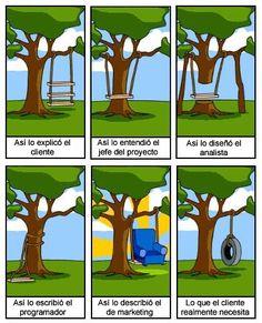 (20) la realidad de los programadores (  Humor) - Taringa!