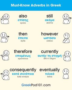 Must-know adverbs in Greek