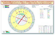Akte Astrosuppe - glasklar!: * S+P Worldnews - ☼ VOLLMOND in SKORPION/STIER ☼ (MO/14-OCT-2016 um 14h52 MESZ/CEST) - Mit MARKT & GOLD-Analysen