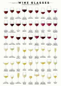 Wine Mixed Drinks, Wine Cocktails, Types Of Wine Glasses, Red Wine Glasses, Different Types Of Wine, Sweet White Wine, Watermelon Smoothies, Dining Etiquette, Wine Guide