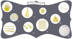 Idée chambre bébé couleur jaune pastel
