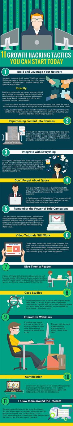 11 Growth Hacking Tactics to Start Building Your Business Today [Infographic] Inbound Marketing, Marketing Digital, Business Marketing, Content Marketing, Internet Marketing, Online Marketing, Affiliate Marketing, Onpage Seo, Growth Hacking