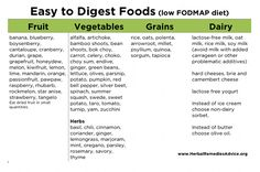 easy to digest foods