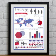 original_Infographic_blue_and_red_framed.jpg (900×900)