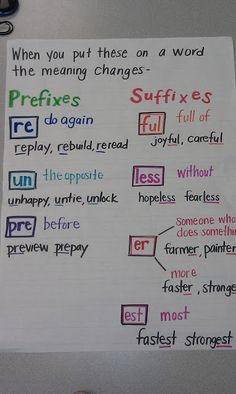 anchor chart for vocabulary development. Teach students prefixes and suffixes. Hang it in the classroom as a references while students are writing. Students will enjoy colors. by graciela Teaching Language Arts, Teaching Writing, Teaching English, Teaching Grammar, Writing Skills, Teaching Ideas, 2nd Grade Class, 3rd Grade Reading, Third Grade