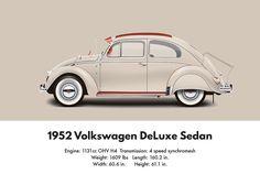 1950 Digital Art - 1952 Volkswagen Deluxe Sedan by Ed Jackson Volkswagen Germany, Volkswagen Type 3, Vw Bus, Porsche, Vw Classic, Best Muscle Cars, Small Cars, Japanese Cars, Vw Beetles