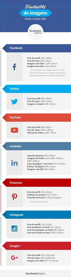 [Infográfico] Quais os tamanhos de imagens para as redes sociais?