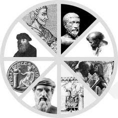 Pythagoras, Philolaus, Archytas & the Pythagoreans (aprox. 5th-4th century BC)