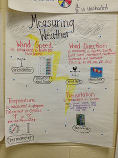 ideas science tools anchor chart kids for 2019 Fourth Grade Science, Kindergarten Science, Elementary Science, Science Classroom, Teaching Science, Teaching Weather, Weather Science, Weather And Climate, Weather Activities