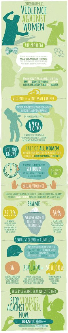 Violence Against Women Statistics (#christineemoya - I am one of those statistics www.abuseisnotfunny.com)