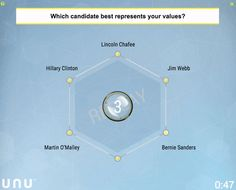 Values & the 2016 Presidential candidates. #politics