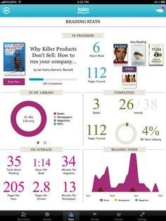 Kobo books iOS App #Kobo #books #iOS #Apps #Apple #iPhone
