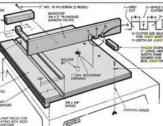 Aw Extra 9 20 12 Router Table Box Joints Woodworking