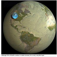 全世界の地質や天然資源などを調査しているアメリカ政府傘下の研究機関、アメリカ地質調査所(USGS)によると、地球上の全ての水を集めると直径1385キロメートルの球になるという。と言われてもどれくらいの大きさかピンと来ない方は、この画像をご覧頂きたい。この画像のアメリカ大陸にちょこんと乗っかっている水色のボールが「地球上の全ての水」である。なお、全ての水の96.5パーセントは海水(塩水)である。それ以外の川や湖、地下水などにある淡水が人間が生活を営む上で必要とされる水だ。淡水はこの球のたった3.5パーセント。
