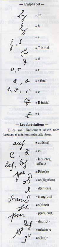 LES DIFFERENTES ECRITURES - Le Cercle Généalogique du Goëlo Sheet Music, Math Equations, Family Trees, Music Sheets