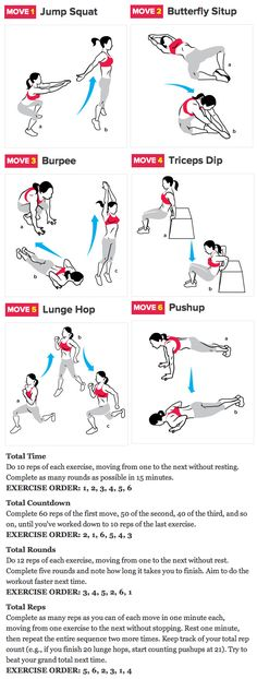 Crossfit exercises to do anywhere any time! Very good BW exercises for men and women. Make sure to keep the time interval down when resting between sets!