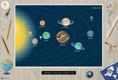 solar system,Placemats for kids-Tables Placemat-Educational- world flags-placemats-hebrew letters -Jewish Gift-learning for kids by MokileArt on Etsy