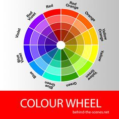Understanding the colour wheel Triad Color Scheme, Split Complementary Color Scheme, Tertiary Color, Monochromatic Color Scheme, Neutral Colors, Warm And Cool Colors, Basic Colors, Blue Color Wheel, Types Of Color Schemes