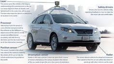 Software Review : Googles Self Driving Car is going to be the next b...