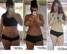 Most successful diet plan for weight loss