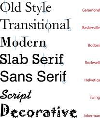 18 Best Type Images On Pinterest