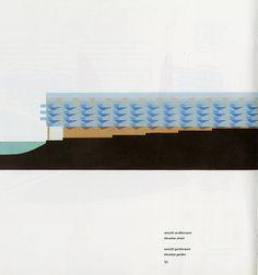 Sauerbruch Hutton. Projekte 1990-1996, Birkhauser 1996: 91