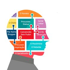 12_Personalidades_JG Mobile Marketing, Marketing Digital, Social Media Marketing, Brain Sleep, Sales Strategy, Healthy Tips, Personal Finance, Communication, Weight Loss