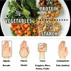 Your plate= 1/2 veggies, 1/4 protein, 1/4 starch, and a fingertip fat.  Now looking for chocolate tasting veggies :-)