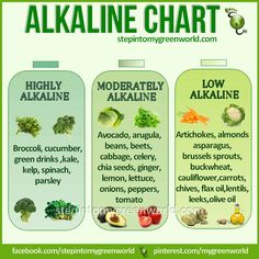Alkaline chart - many health benefits of eating a more alkaline diet - one the best way to prevent diseases like like osteoporosis is to eat lots of alkaline green leafy veggies #plantbased