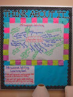 5th grade blog