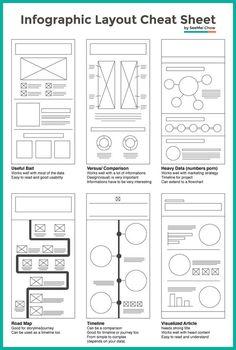 Chuleta para crear infografías. #trucos para que tu infografía tenga un contenido ordenado y sea muy visual. #diseño: