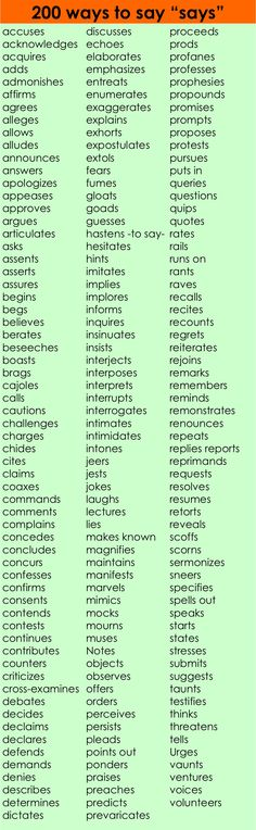 "200 ways to say ""says""- progress notes and intakes. Print"