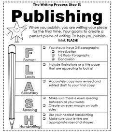 Publishing - Mini Anchor Charts for the Writing Process