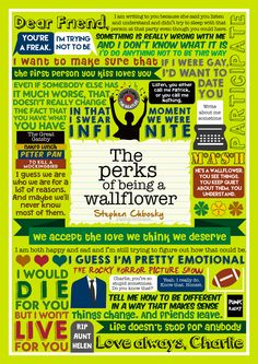 Book Collage based on 'The Perks of Being a Wallflower' by Stephen Chbosky. This book has so many beautiful quotes! So many more I wanted to fit on here, but couldn't. :( Anyway, hope you like it! More Book Collages HERE