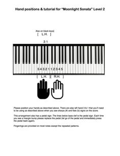 Moonlight Sonata: Level 2 - hand-position & brief tutorial page