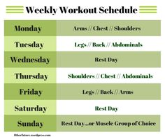 Randomly picking half an hour in the week for HIIT workout is a huge error. The sessions need to be timed properly. Having a session right after you eat or prior to bed is a bad concept. Weight Lifting Schedule, Weight Loss Meals, Weekly Workout Schedule, Gym Workouts Schedule, Workout Calendar, Workout Schedule For Beginners, Weekly Exercise Plan, Schedule 40, Weight Workouts