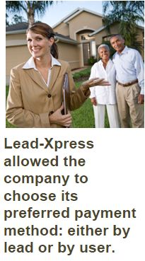 Lead-Xpress makes CRM Access simply & easy. Lead Management, The Expanse, Software, How To Plan, Business, Unique, Products, Store, Business Illustration
