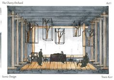 Actually a set design for Chekhov's The Cherry Orchard.