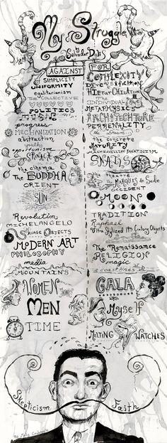 Salvador Dali print by Molly Crabapple