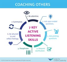 By: Gemmy Allen Coaching Others: Use Active Listening Skills - Center for Creative Leadership Center for Creative Leadership Coaching others isn't Good Listening Skills, Active Listening, Critical Thinking Skills, Listening Quotes, Leadership Coaching, Life Coaching, Coaching Quotes, Selling Skills, Life Coach Quotes