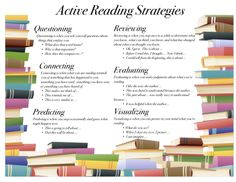 Second Grade Thrills: The Blind Can Read - active reading strategies Close Reading Strategies, Thinking Strategies, Critical Thinking Activities, Reading Comprehension Strategies, Reading Resources, Reading Activities, Teaching Reading, Teaching Ideas, Literacy Strategies