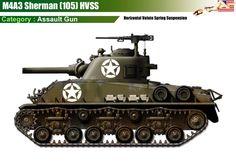 M4A3(105) Sherman HVSS